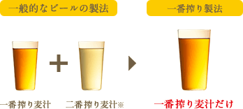 キリンビール.png